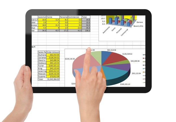 Herbst: What are the benefits of integrating your business software?