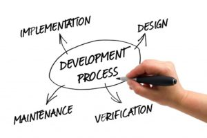 Agile bespoke software development - design process image