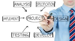 Software development project image