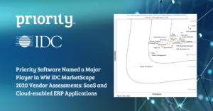 Priority Software ERP